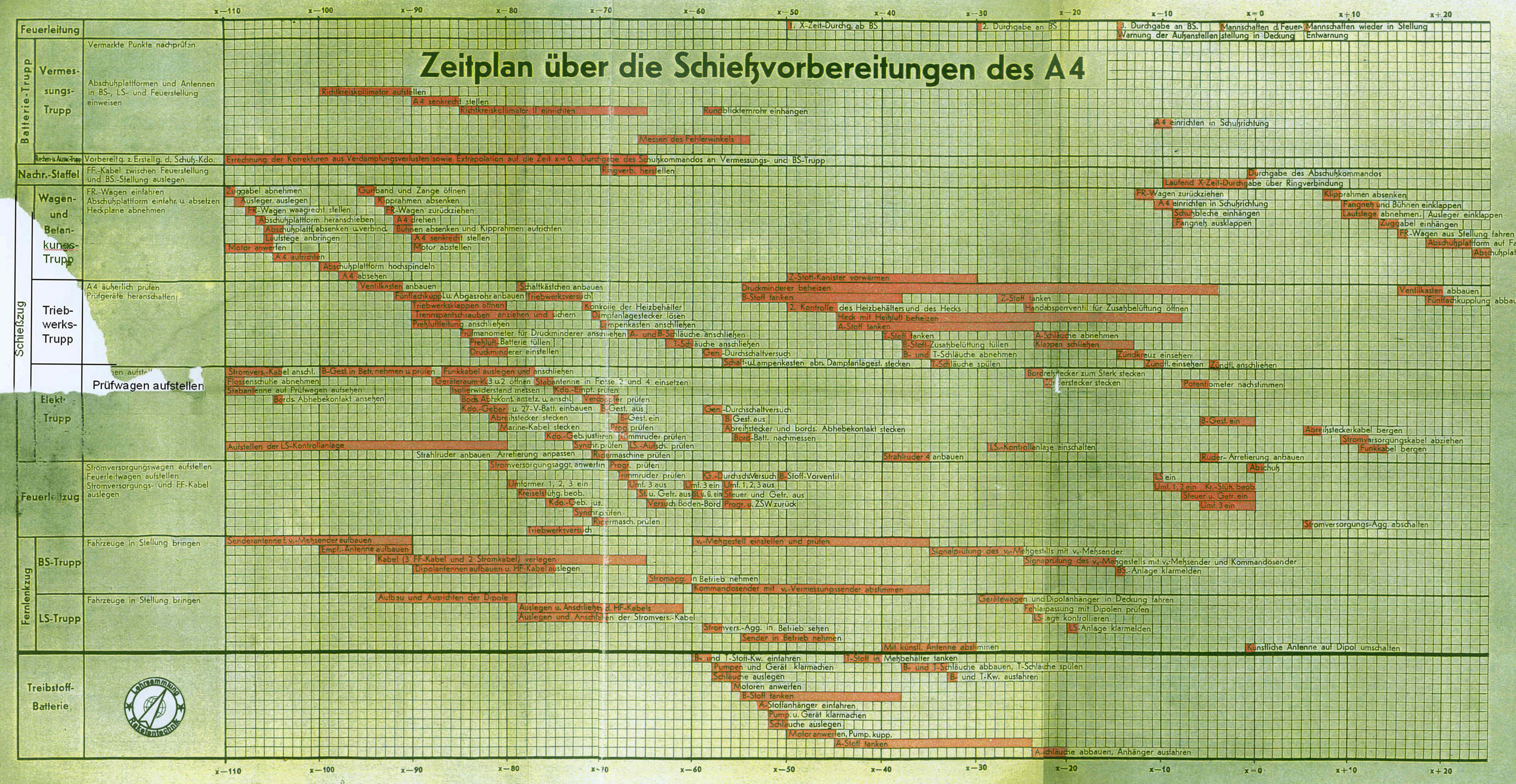 Ausgezeichnet Nachhilfe Zeitplan Vorlage Bilder - Beispiel Business ...