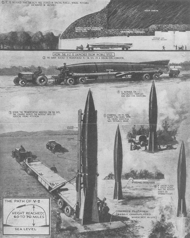 V1 and V2 rocket impacts in Chigwell - metaldetectingagency.co.uk