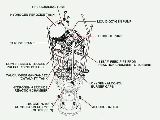 v2 rocket engine design  v2  free engine image for user